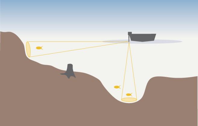 Index of ebay images fishfinder for Fishing buddy fish finder